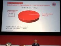 Bericht Vizepräsident Mayer