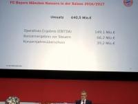 Zahlenbericht Vorstand Dreesen