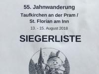 55 Jahnwanderung Siegerliste