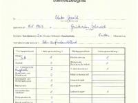 1974/75 Hauptschule 2a Zeugnis Seite 1