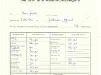 1976/77 Hauptschule 4a Zeugnis Seite 1