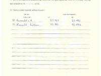 1976/77 Hauptschule 4a Zeugnis Seite 2